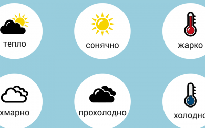 Яка погода? – What is the weather like?