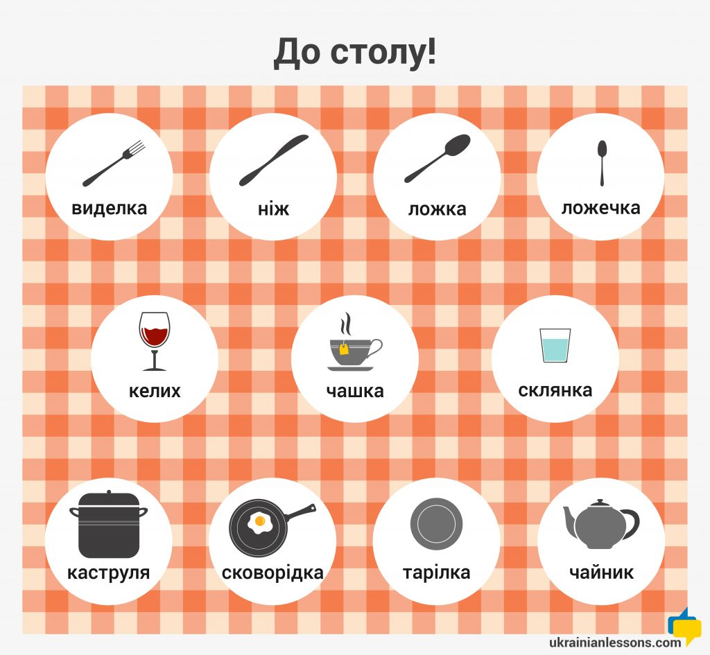table vocabulary in Ukrainian