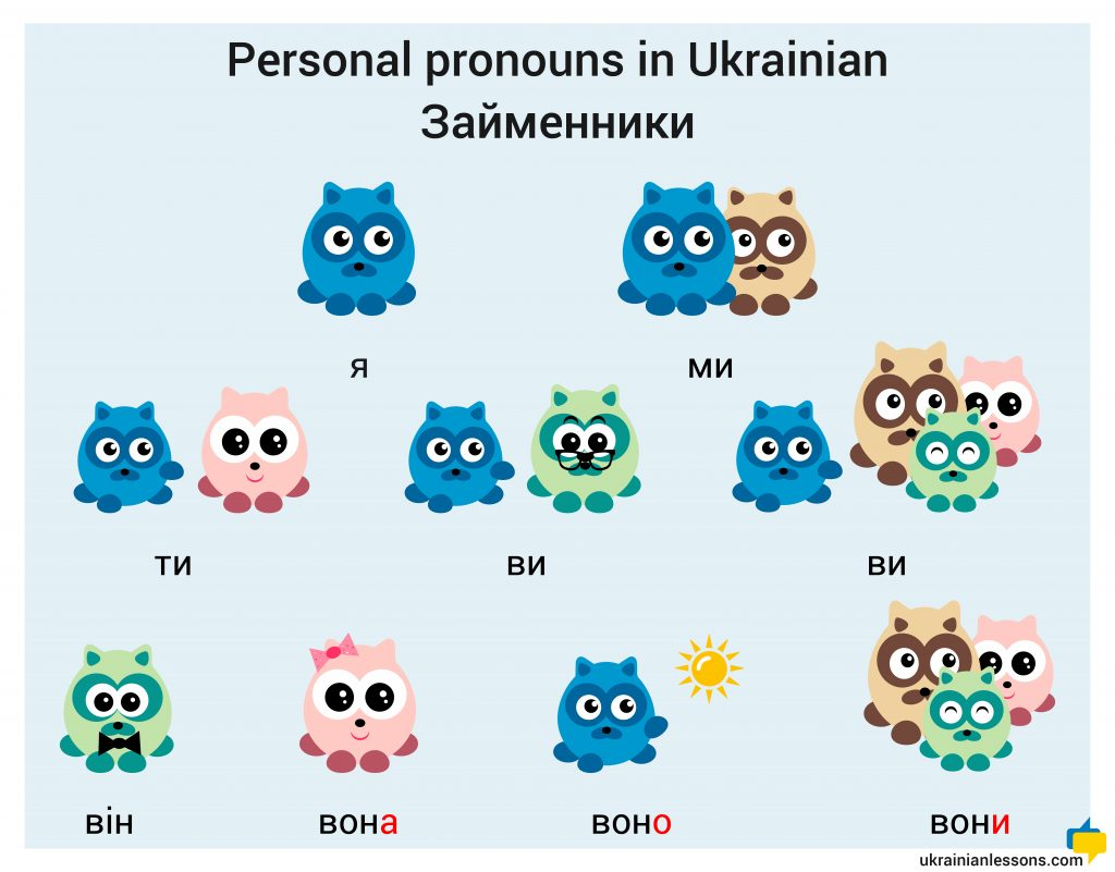 personal pronouns in Ukrainian