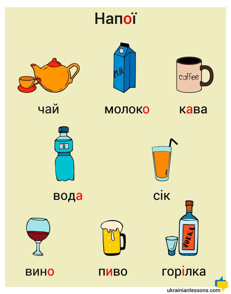 Drinks in Ukrainian