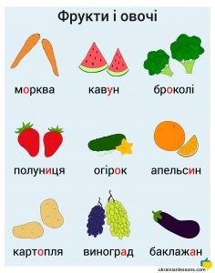 fruits and vegetables in Ukrainian