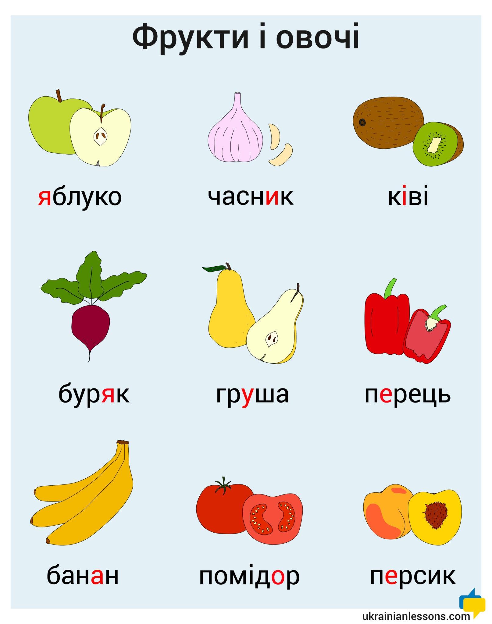 Learn ukrainian podcast