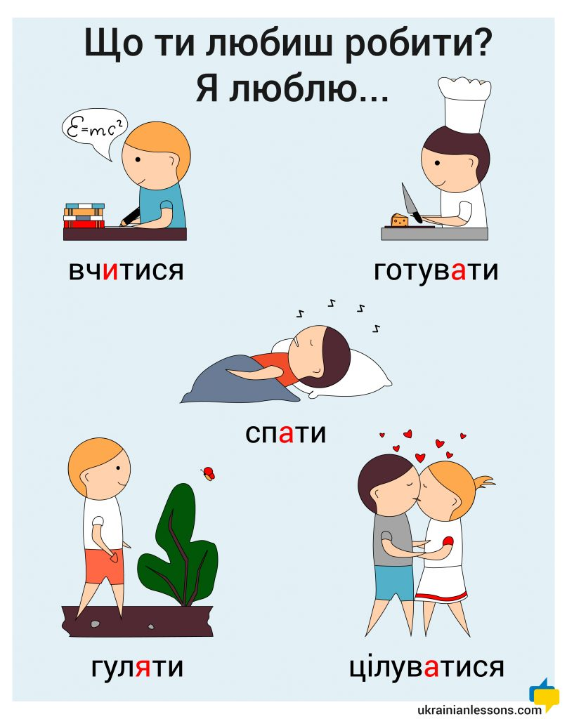 Basic Verbs in Ukrainian