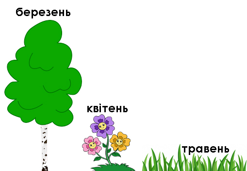 origin of the names of month in Ukrainian