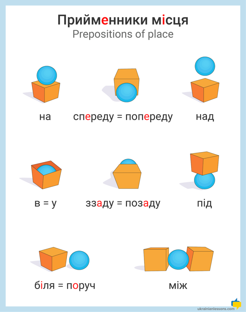 Прийменники місця Prepositions of place in Ukrainian