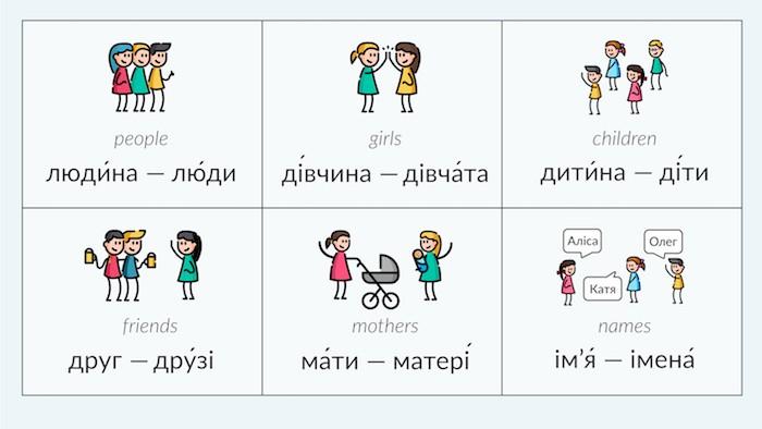 Множина іменників: особливі форми | Plural of Ukrainian nouns: special forms