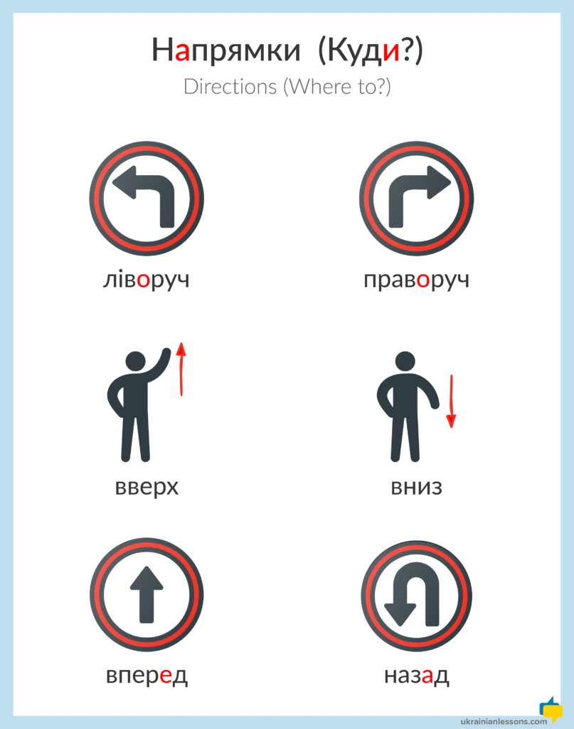 directions in Ukrainian