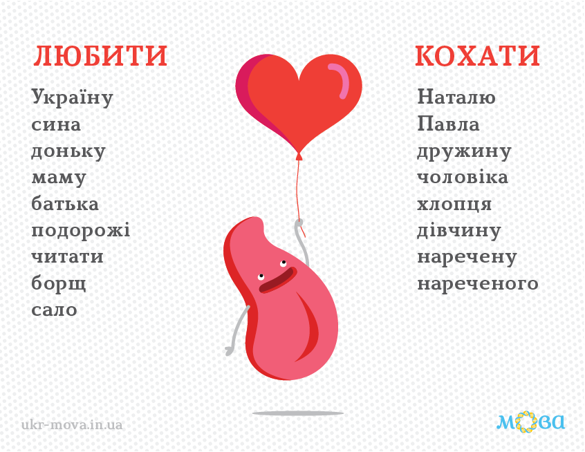 difference between любити кохати