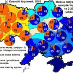 languages in ukraine map