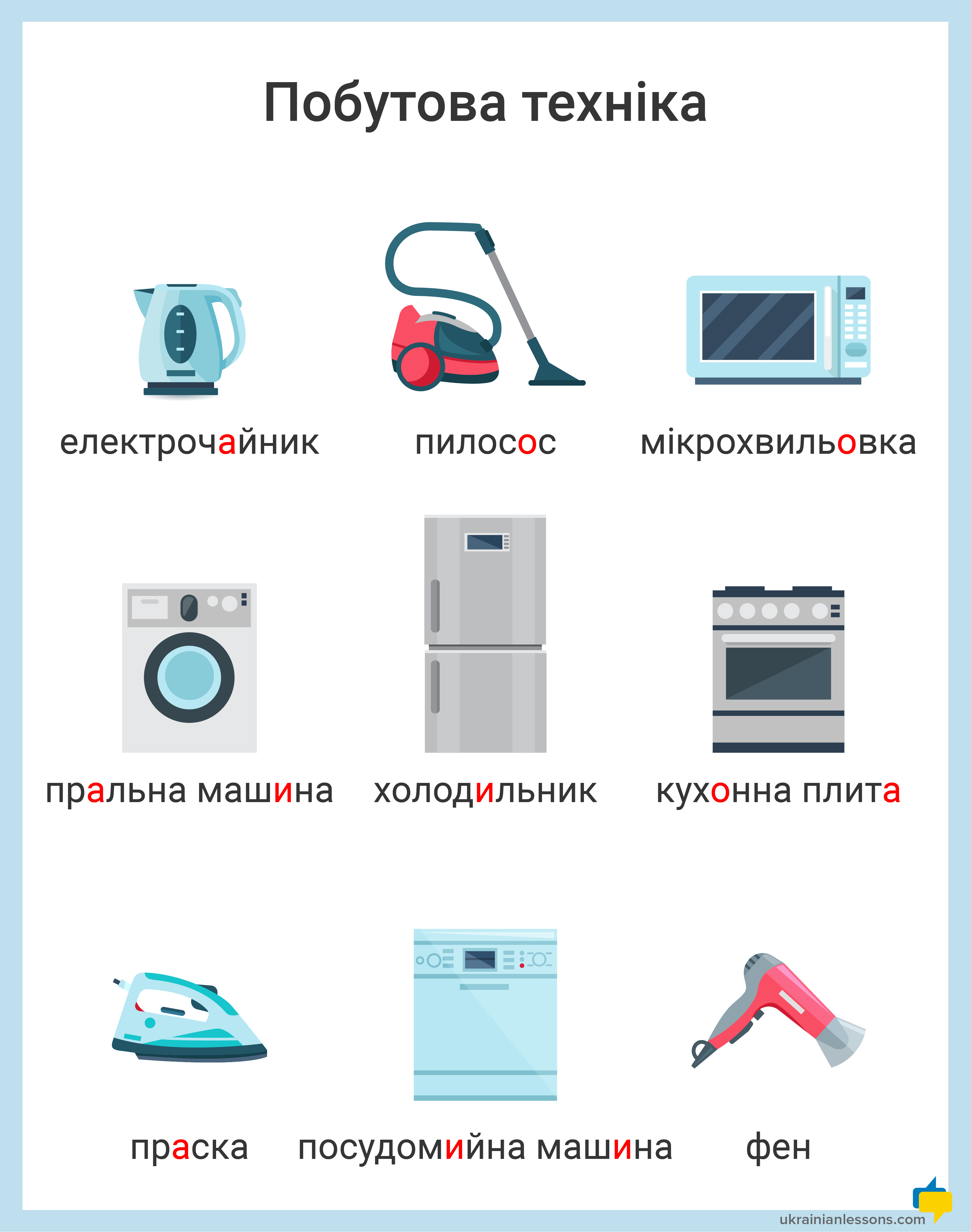 Household appliances in Ukrainian
