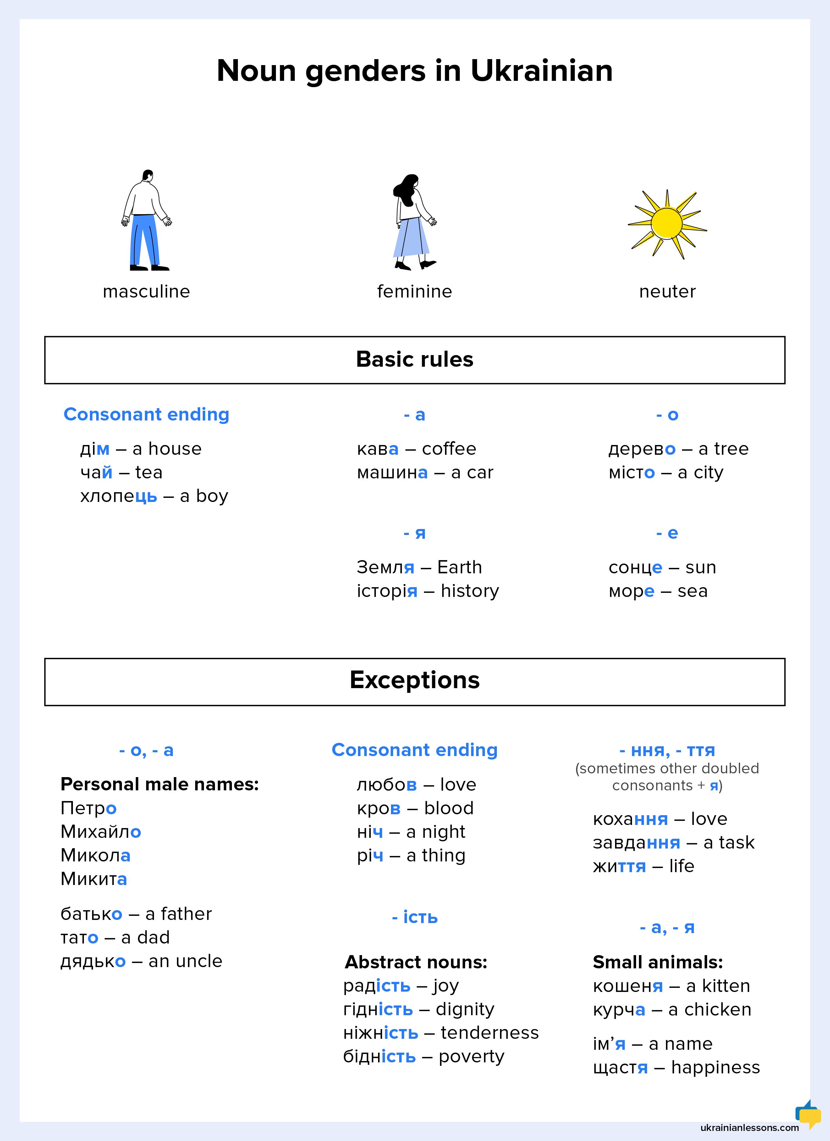 Noun genders in Ukrainian