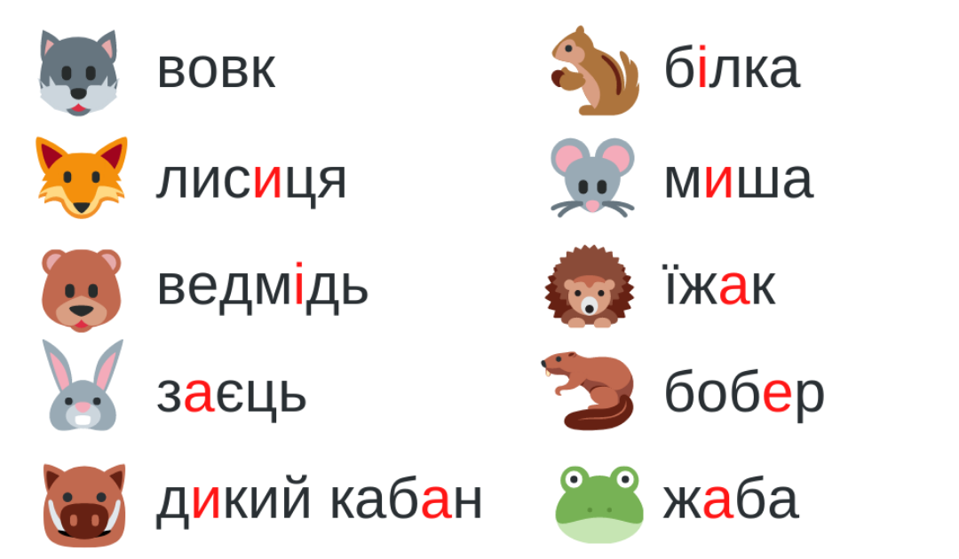 60+ Words for Animals in Ukrainian (with audio and emojis!)